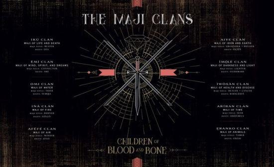 Maji Clans